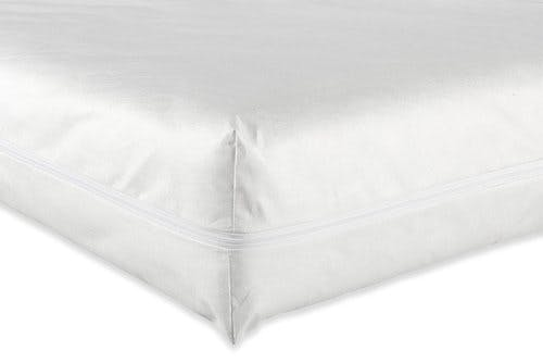 anti huisstofmijt matrasbeschermers